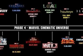 Yeni Marvel Evreninde Neler Oluyor?
